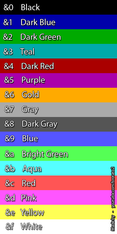 как сделать цветной ник в майнкрафте #3
